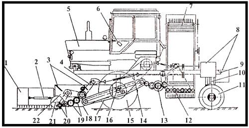 Купить мтз 82 экскаватор | Технические характеристики.