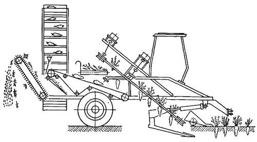 Схема двухрядной машины Е-825