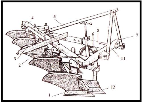 Навесной плуг ШШ-5-35: