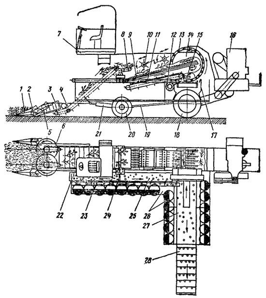 Схема томатоуборочного
