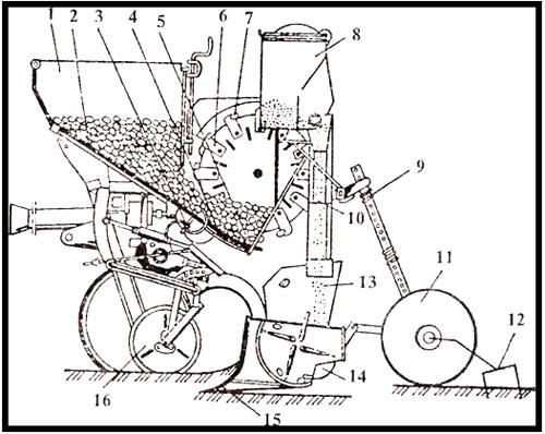 схема сажалки СН-4Б: