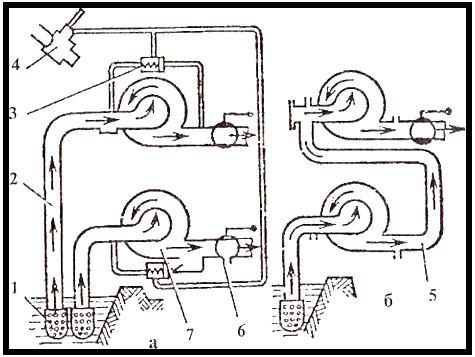Схема работы насосов прицепной