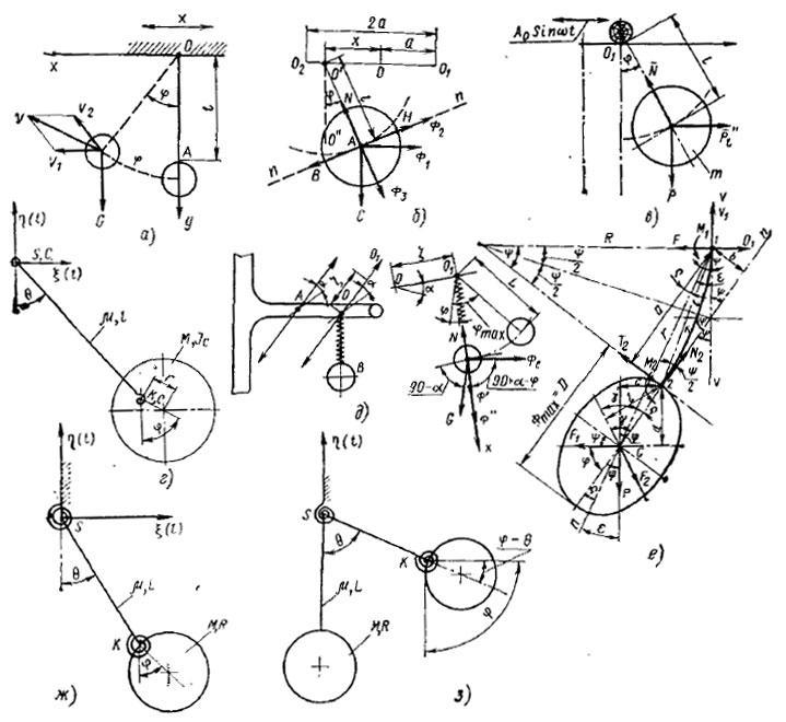 Некоторые схемы математических