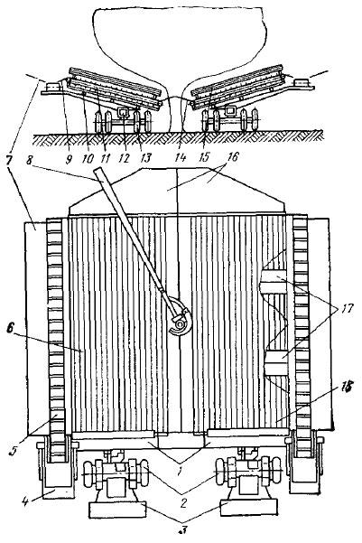Схема машины ПСМ-55
