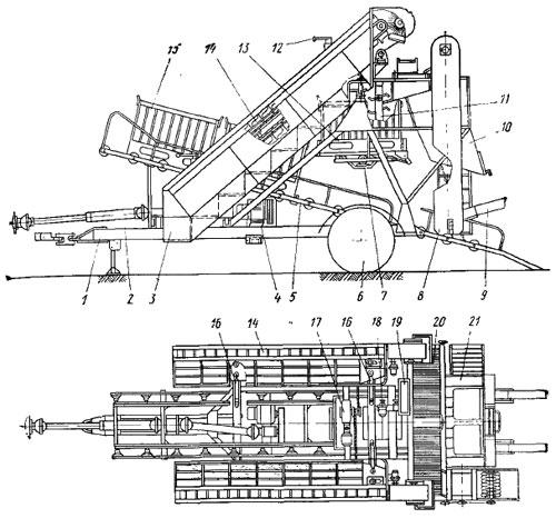 Схема машины КПП-1,6 для сбора