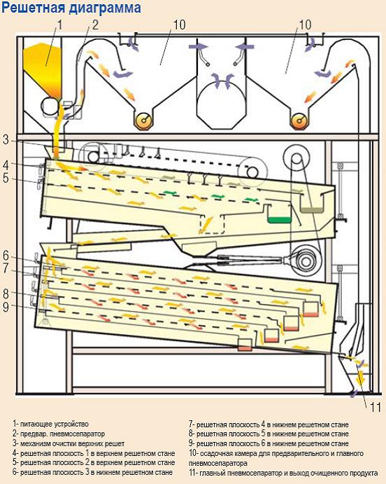 петкус 541 инструкция - фото 7